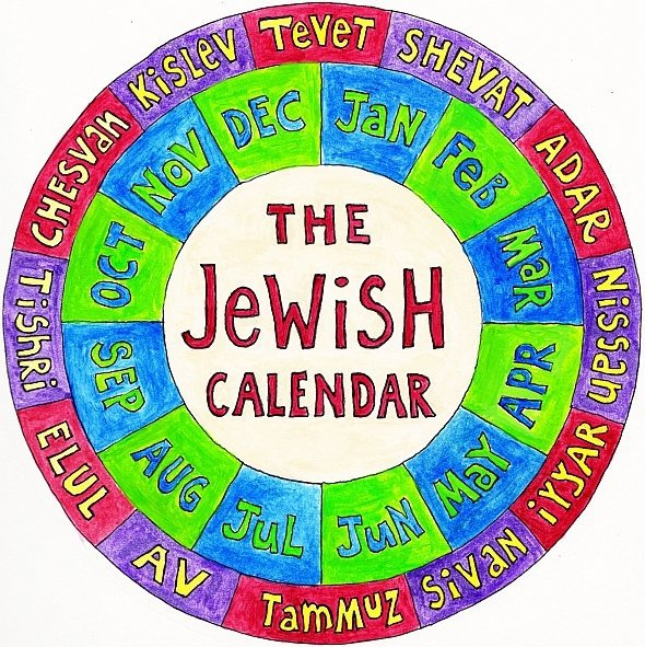 av jewish calendar
